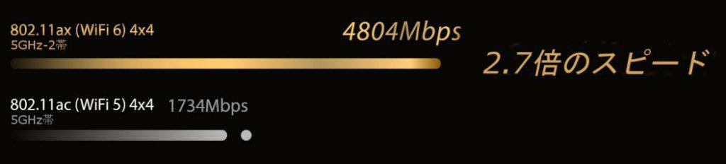 Wi-Fi 6(IEEE802.11ax)
