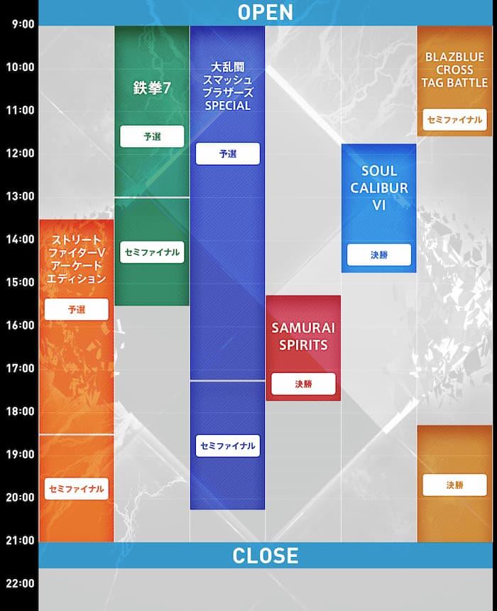 EVO Japan 2020 DAY2