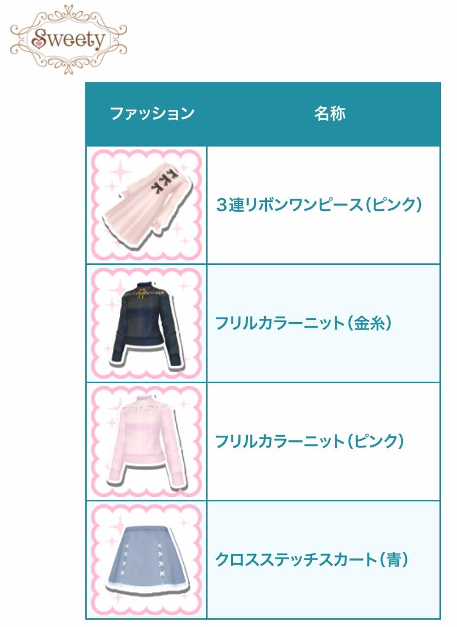 冬の新作ファッション「Sweety」
