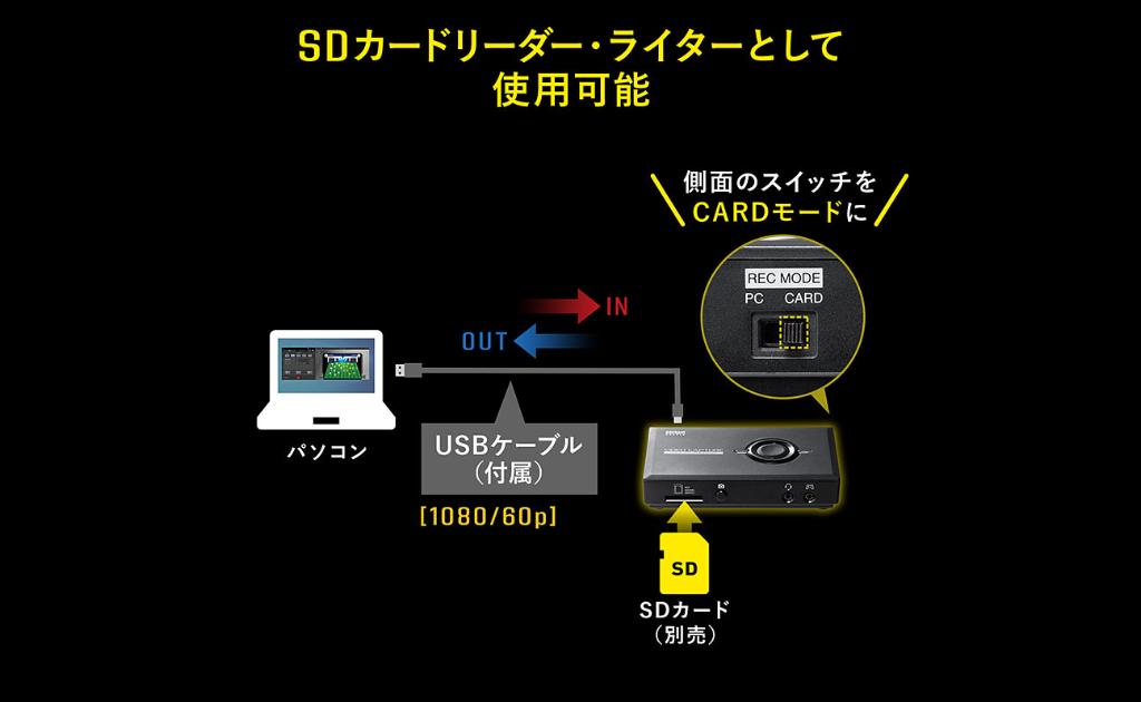 400-MEDI032