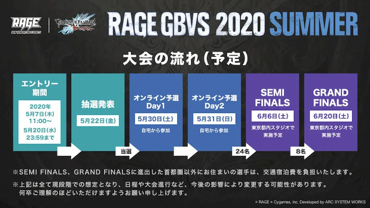 RAGE GBVS 2020 Summer powered by AQUOS大会の流れ(予定)