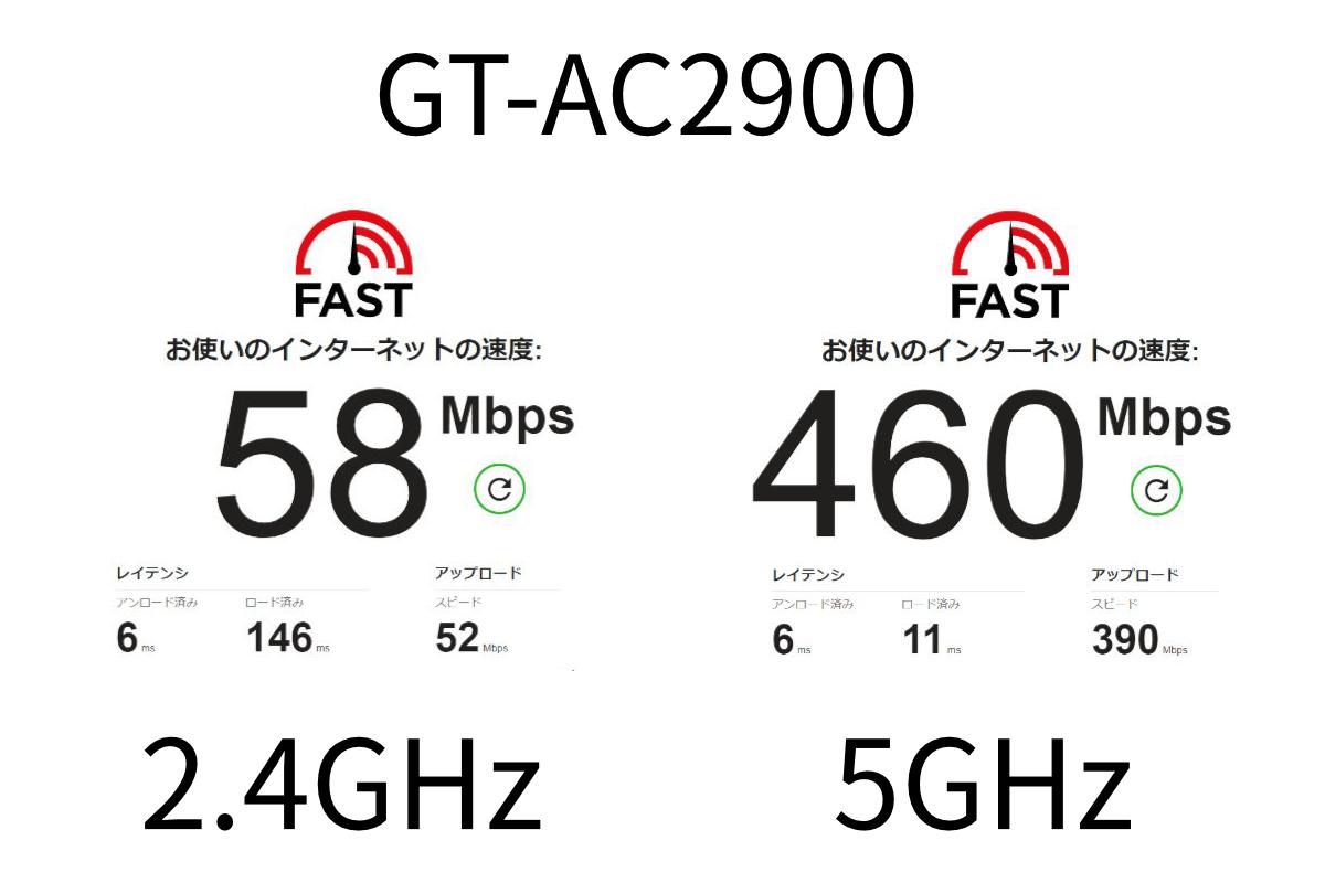 通信速度の計測