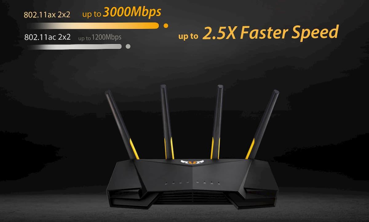 Ultrafast WiFi 6