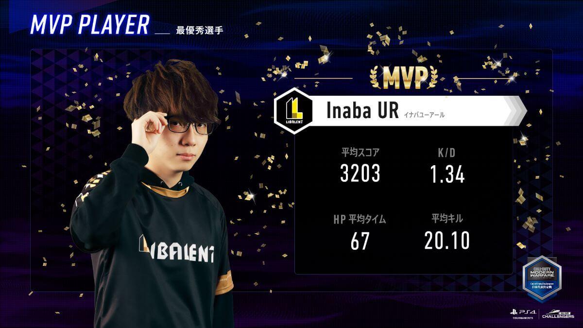 MVPはInaba UR選手