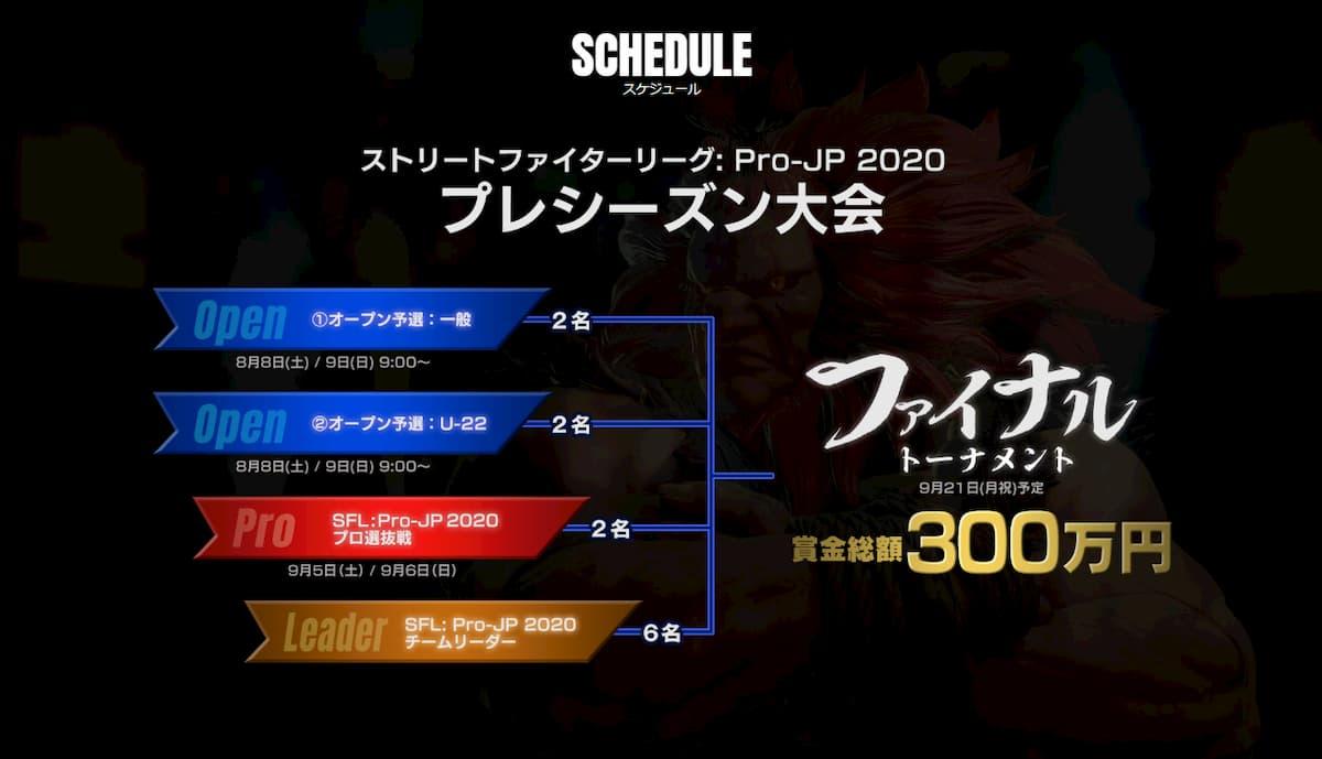 「ストリートファイターリーグ: Pro-JP 2020」プレシーズン大会