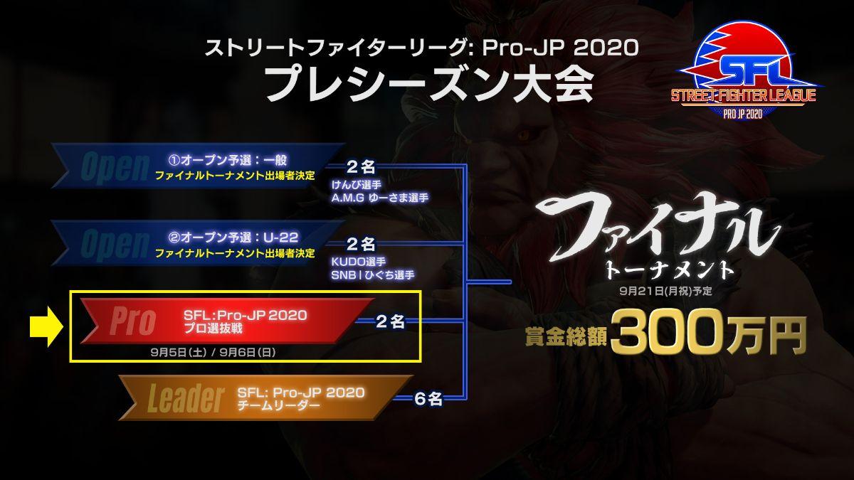 SFL:Pro-JP 2020プレシーズン大会