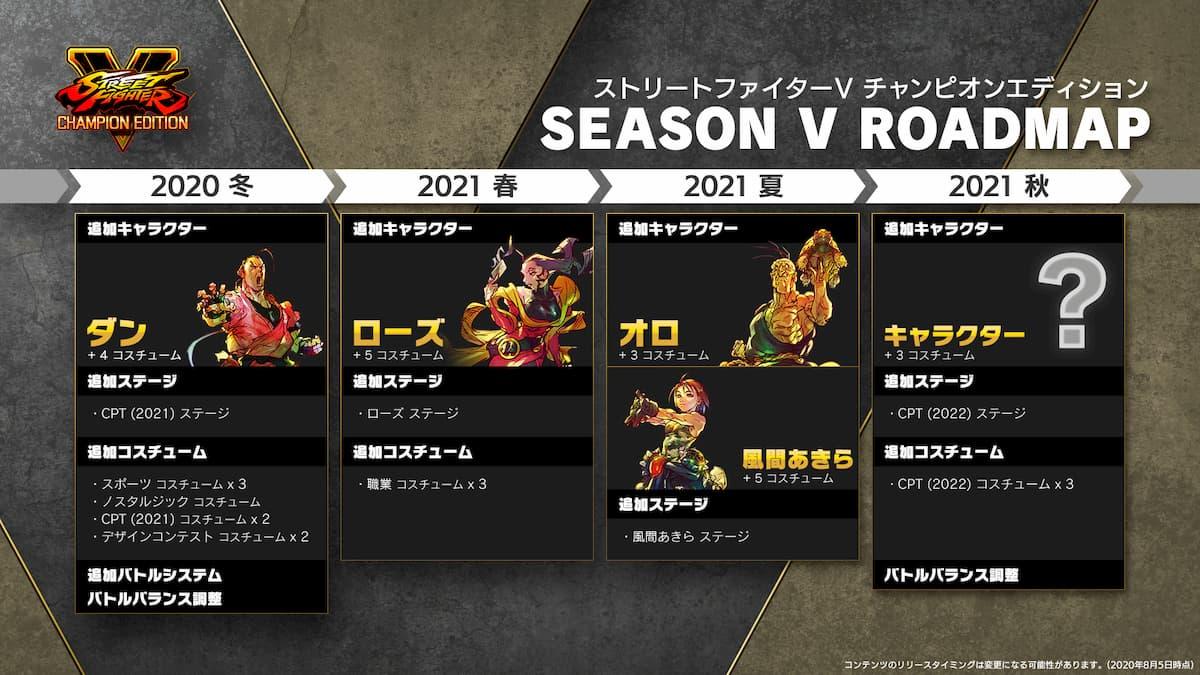 「シーズンV」ロードマップ