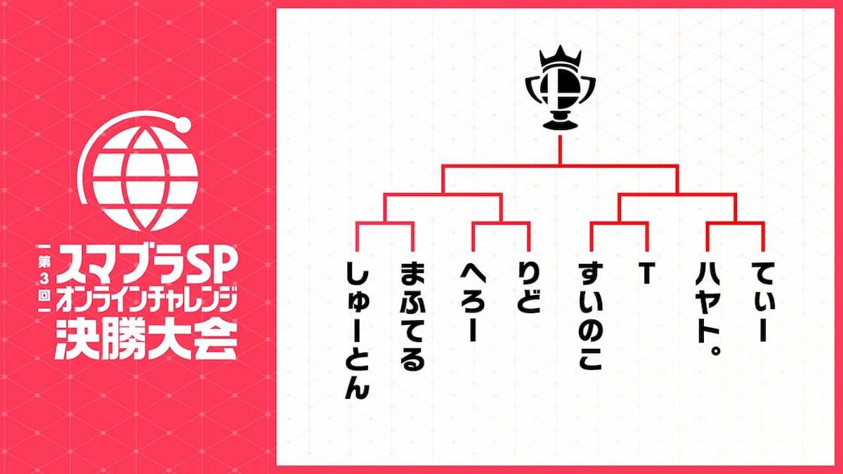 第3回 スマブラSP オンラインチャレンジ 決勝大会 組み合わせ