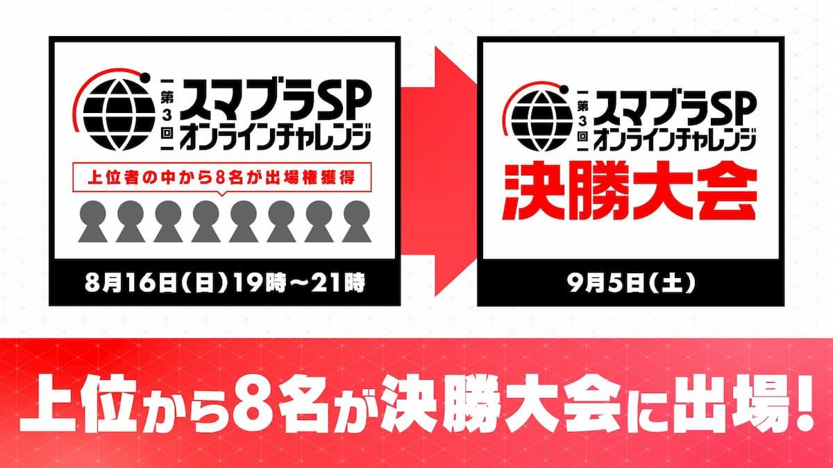 第3回 スマブラSP オンラインチャレンジ 決勝大会
