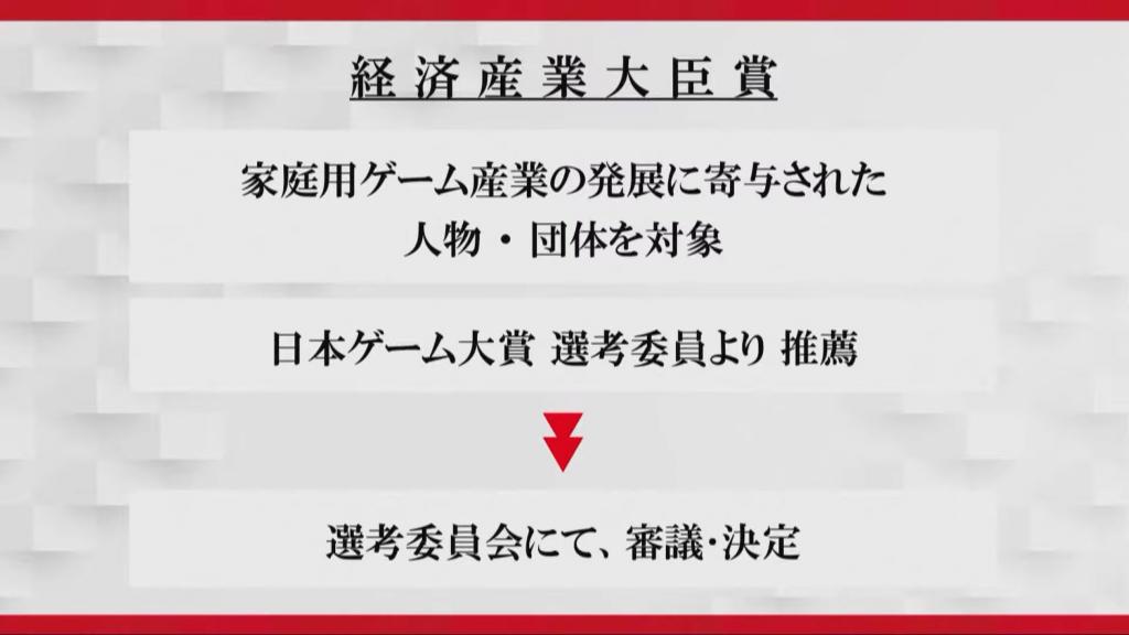 日本ゲーム大賞 2020 経済産業大臣賞