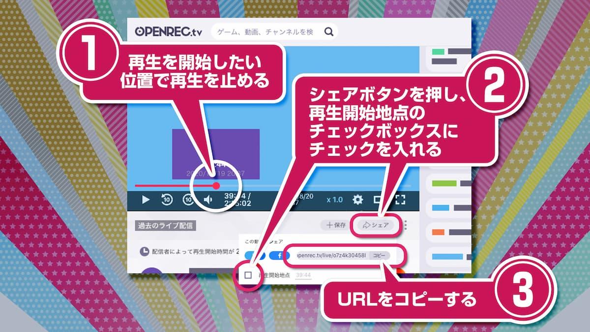 提出用URL取得方法
