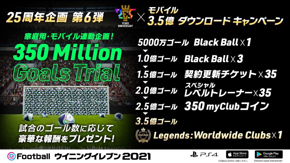 350 Million Goals Trial