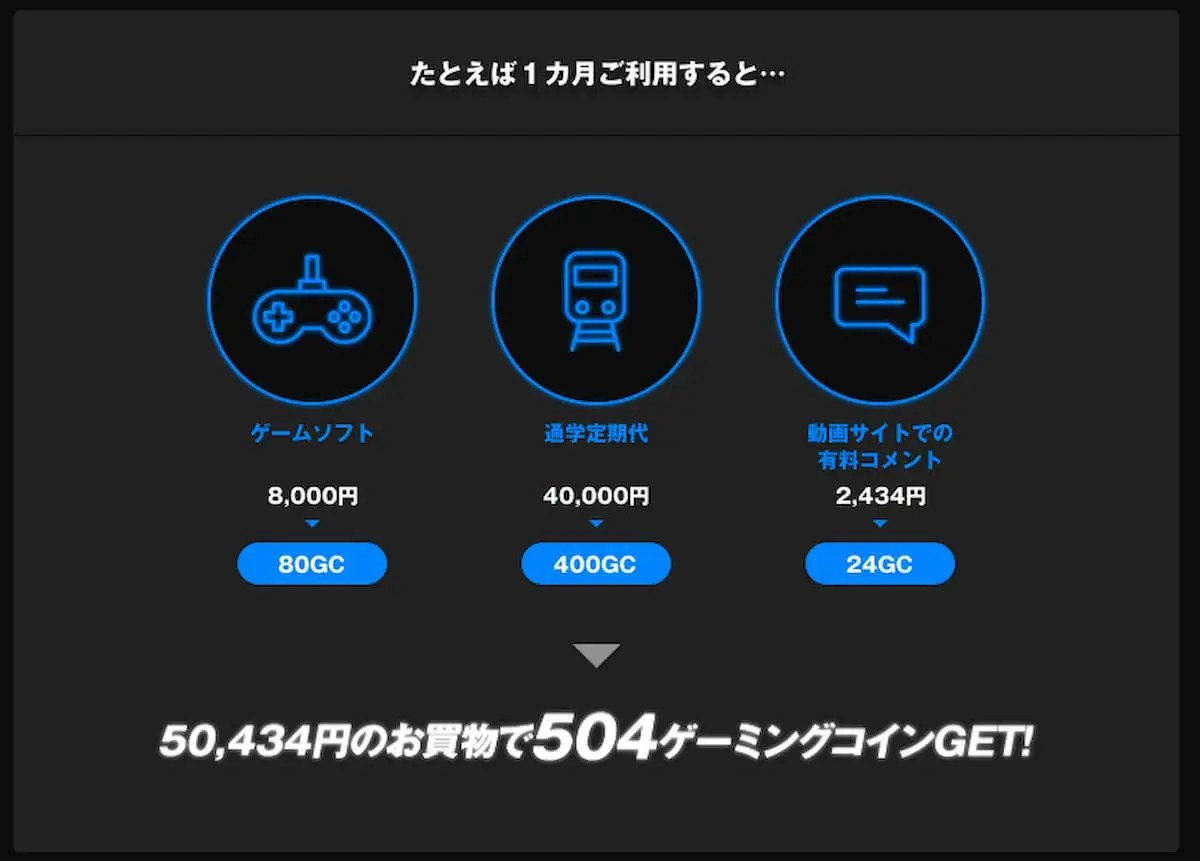 「GAMING CARD」利用イメージ