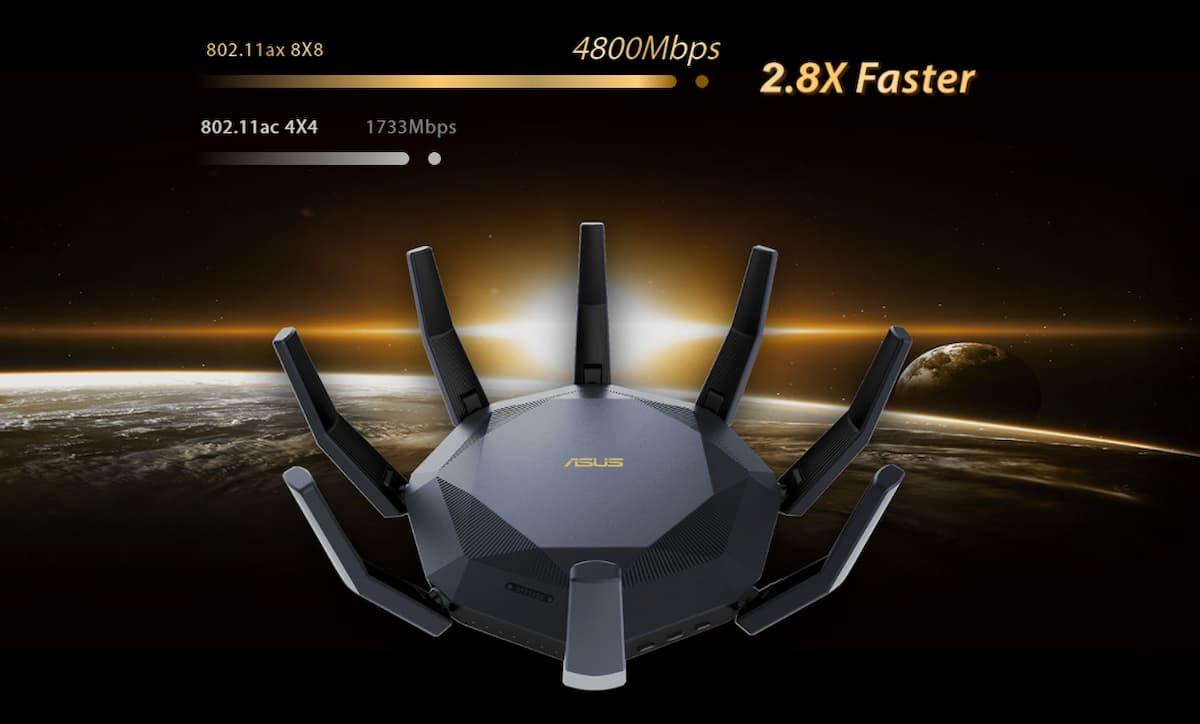 最大4804Mbps