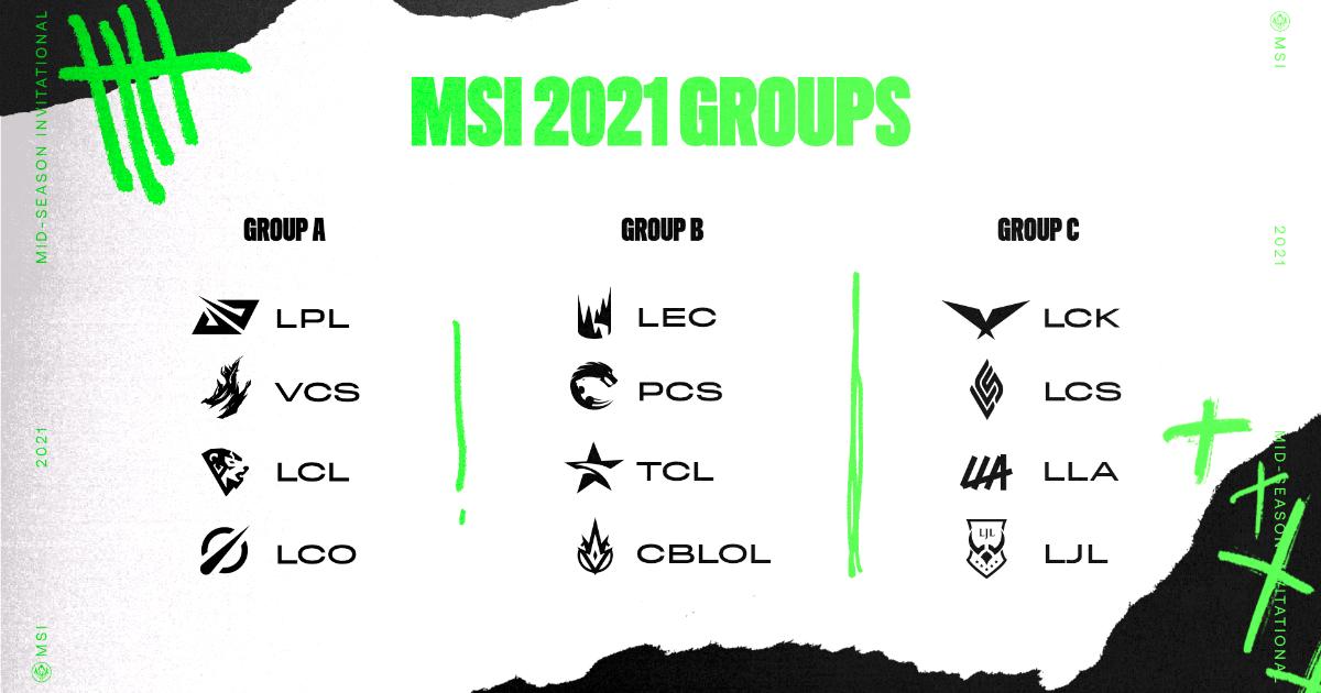 MSI 2021 グループステージの組み合わせ