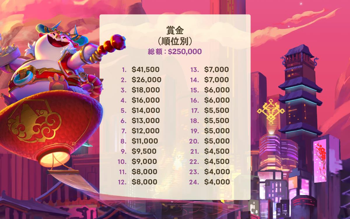 賞金総額25万ドル!