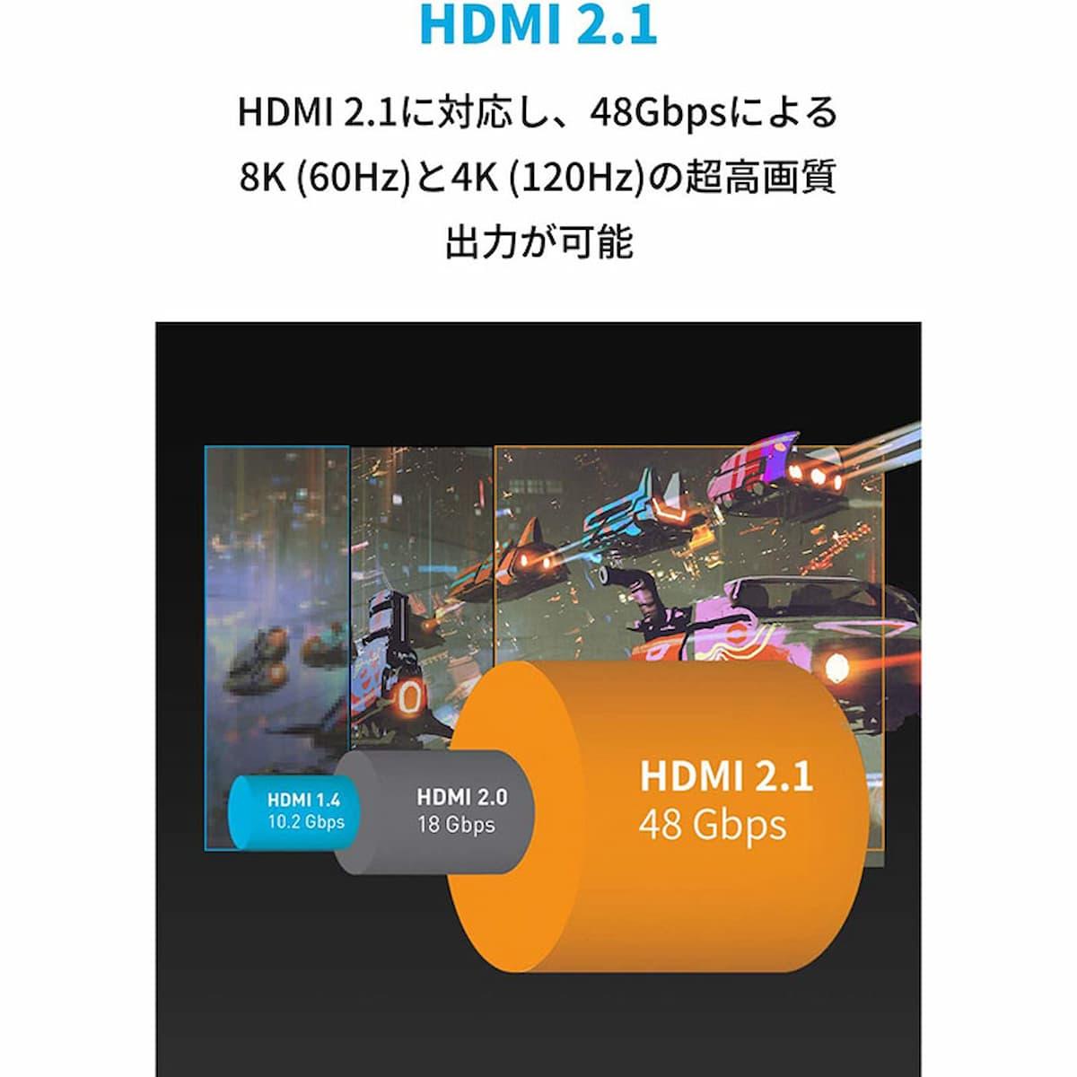 Anker Ultra High Speed HDMI ケーブル
