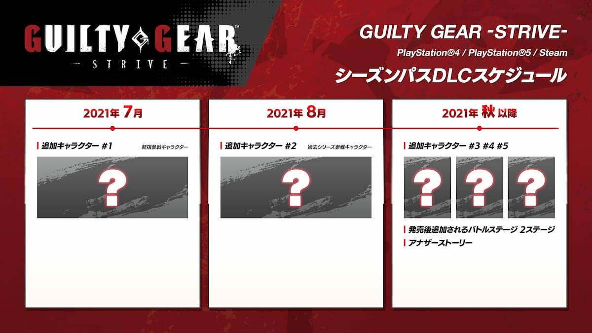 《GUILTY GEAR -STRIVE-》時間表