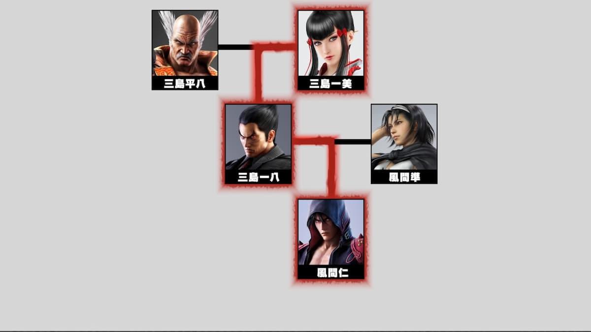 三島家 家系図