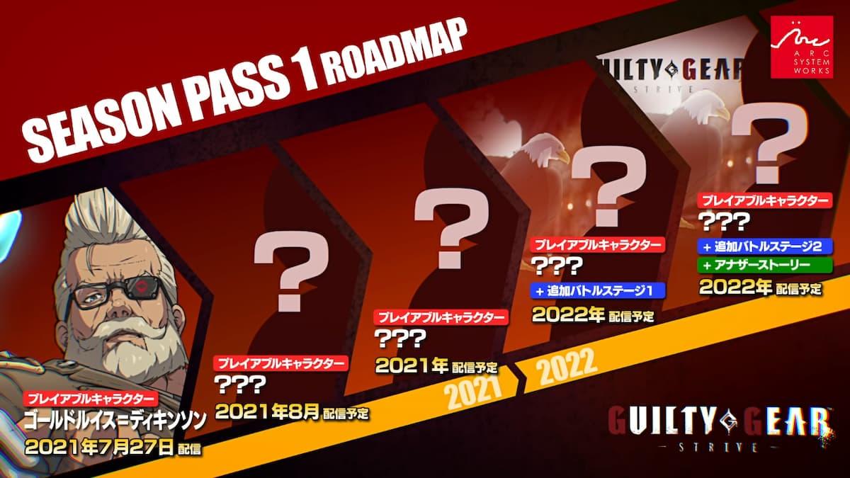 シーズンパス1 ロードマップ