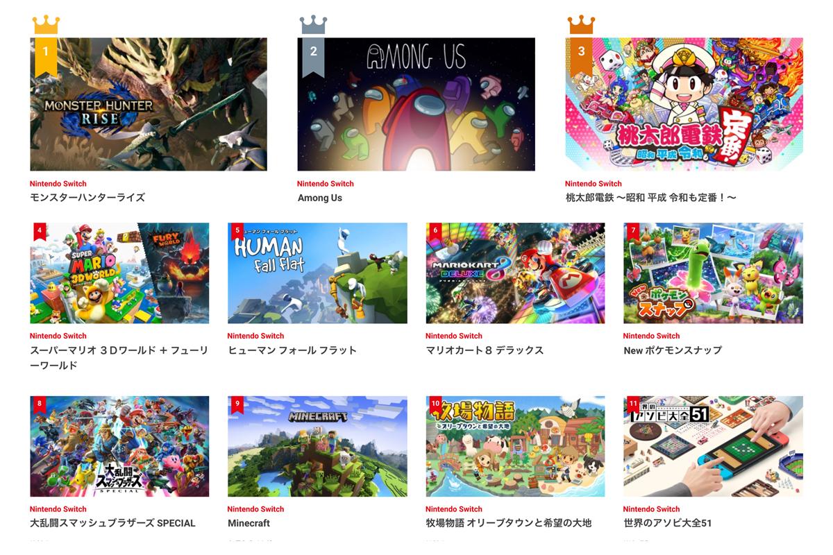 Nintendo Switch 2021年 上半期ダウンロードランキング
