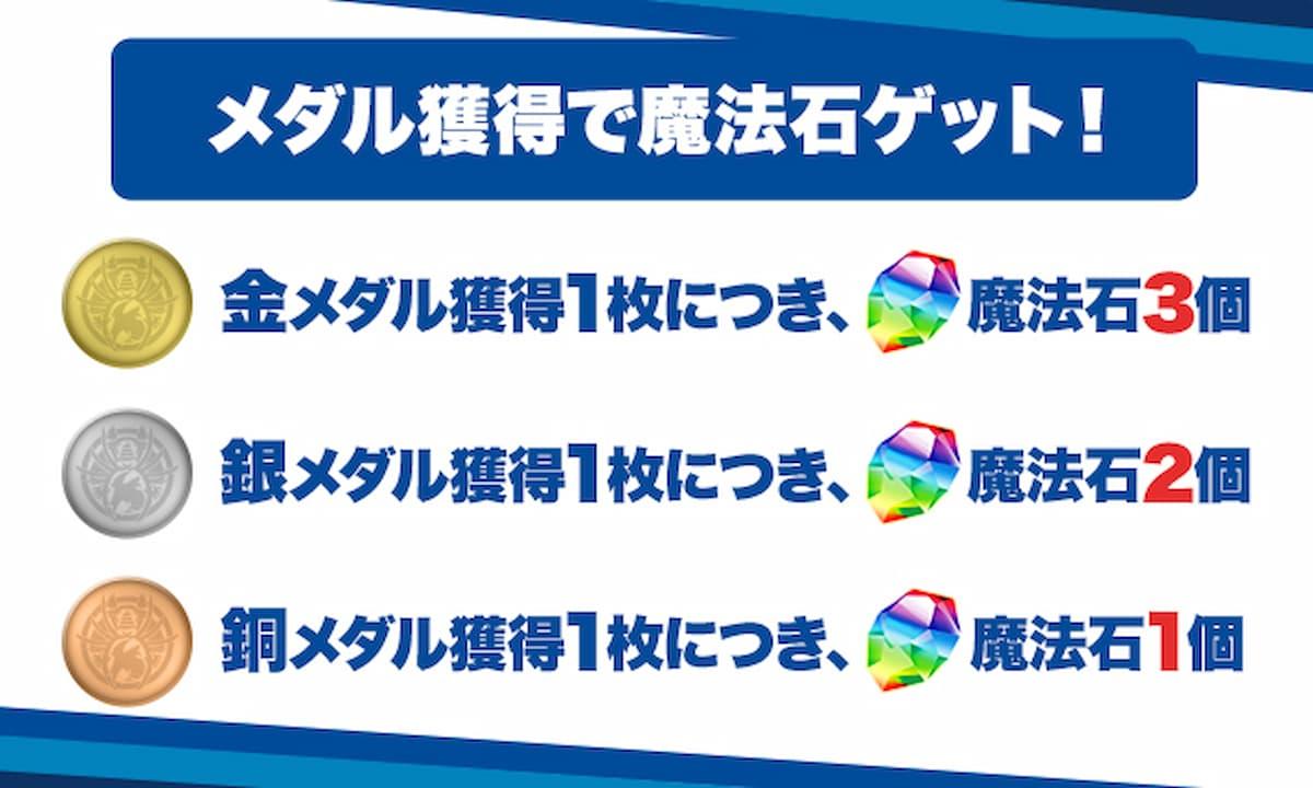 東京2020オリンピック大会記念キャンペーン