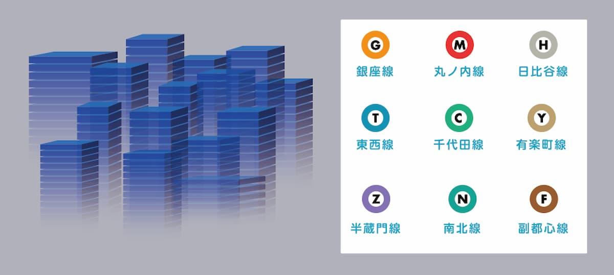 社会人チャレンジャーズカップ~PUBG MOBILE東京メトロ沿線企業対抗戦~Powered by AFTER 6 LEAGUE