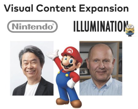 Nintendo Looks into More Animated Works