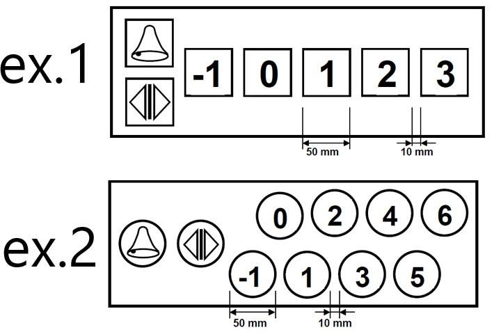 Hissknappar i rad samt med diagonal placering. Händelseknappar placerade separat.