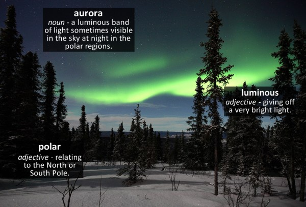 aurora vocabulary