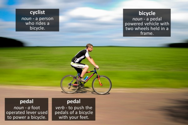 bicycle vocabulary