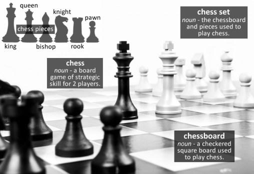 chess vocabulary