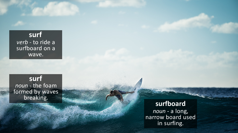 surf vocabulary