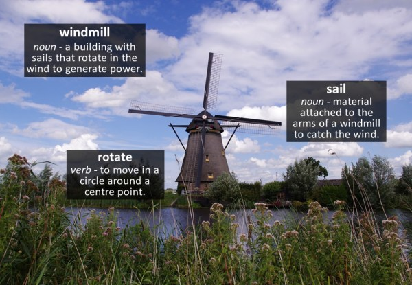windmill vocabulary