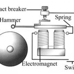 Maglev Train Diagram Seymour Duncan Jb Wiring Electromagnets - Magnets And Magnetism