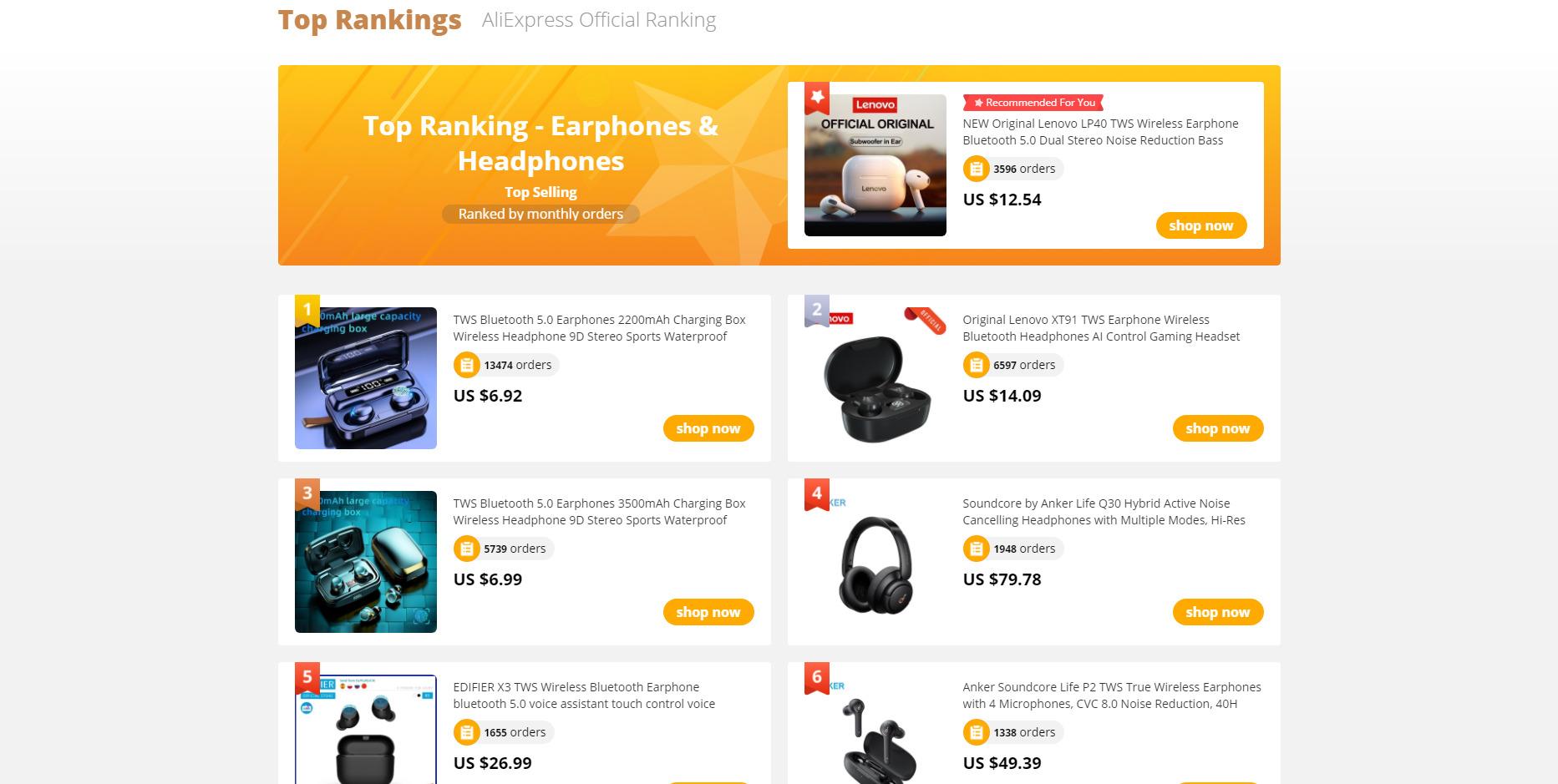 Aliexpress Top Ranking