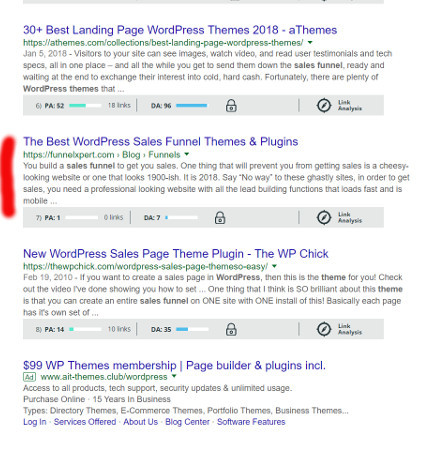 sales funnel theme search results
