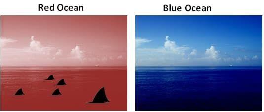 red ocean blue ocean