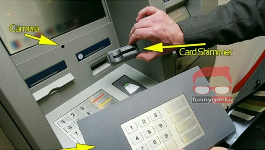 ​ATM Card Skimming