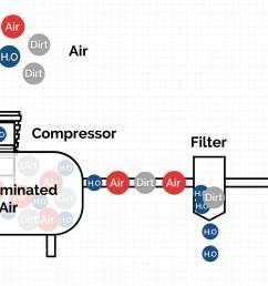 aircompressor [ 1920 x 1080 Pixel ]