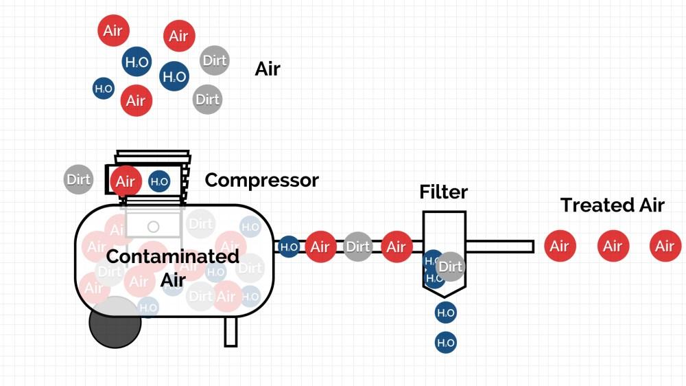 medium resolution of aircompressor