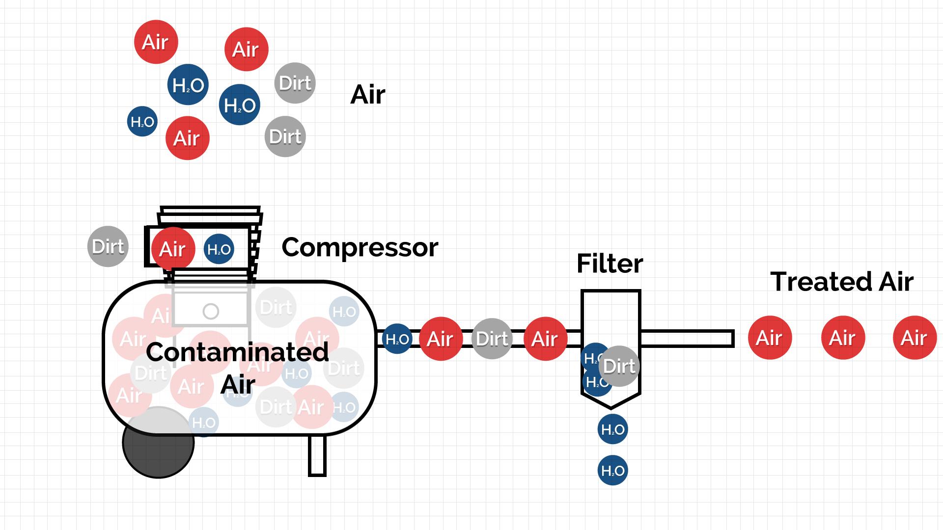 hight resolution of aircompressor