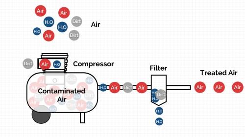 small resolution of aircompressor