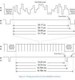 implementation of dtbdm decision tree based de noising method on max 10 nios ii embedded evaluation kit funrtl [ 1165 x 913 Pixel ]