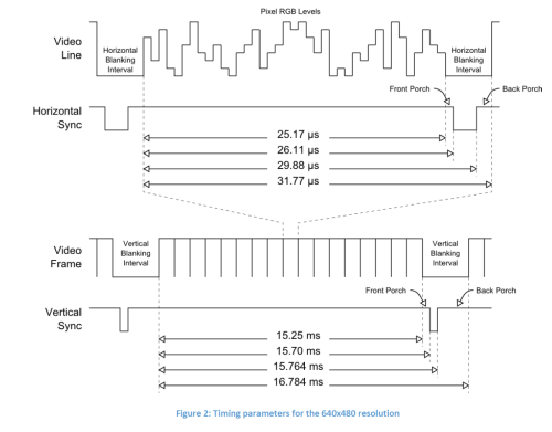 small resolution of implementation of dtbdm decision tree based de noising method on max 10 nios ii embedded evaluation kit funrtl