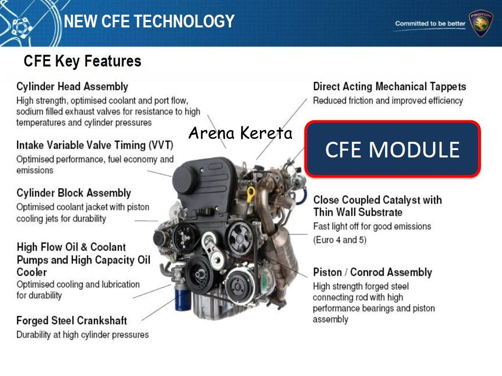Proton Exora BoldPrime With CFE  Update picture  Spec
