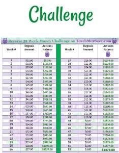 also reverse week money challenge funtastic life rh funtasticlife