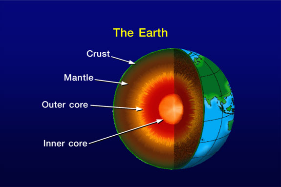 Cooking up Earths Interior  Geology Rocks