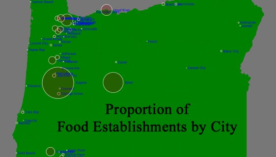 ODA Food Safety Inspections