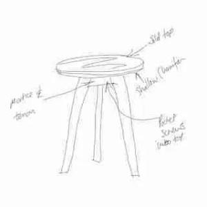 Furniture Design Class London